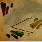 campo magnético y orientación